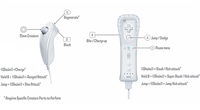 Wii Spore Hero Fighting Controls